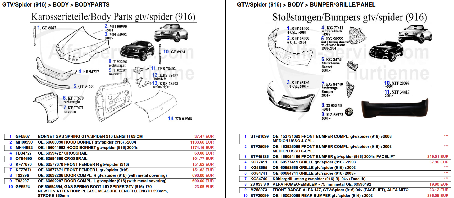 Identifying The Parts Of An Alfa Romeo Gtv Y K Kunkels 147 Manual Example Page